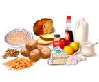 Магазин Meal Planning Solution