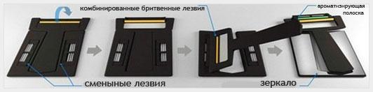 бритвенный станок в виде кредитной карты