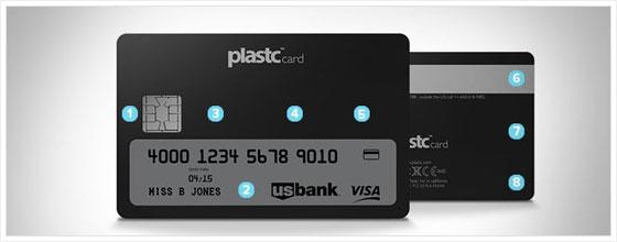 Одна карта на все кредитки